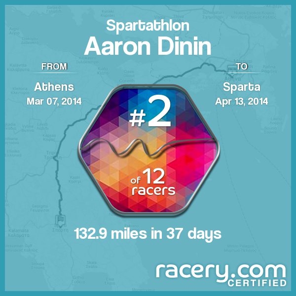 Racery Virtual Runner Profile: Aaron Dinin – 'I just keep going.'