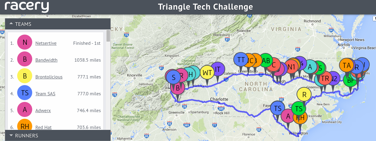 Netsertive wins Triangle Tech Challenge virtual race