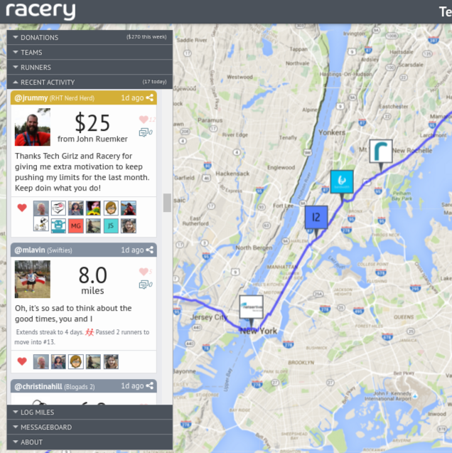 Boosting interactions in virtual races for charities