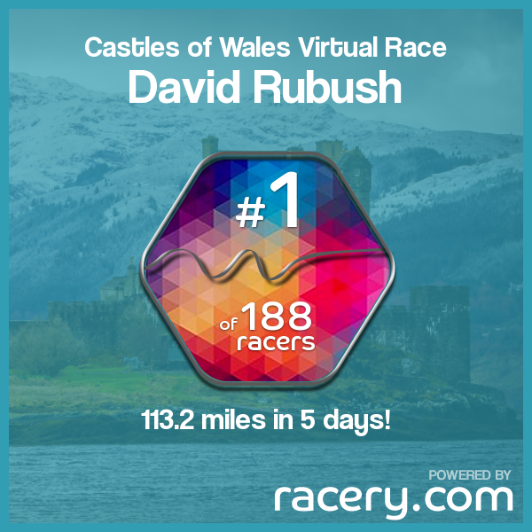 Racery Virtual Races - Castles of Wales - David Rubush - Finisher Award Placard