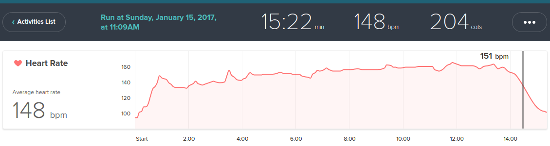 Fitbit Charge 2 recovery run