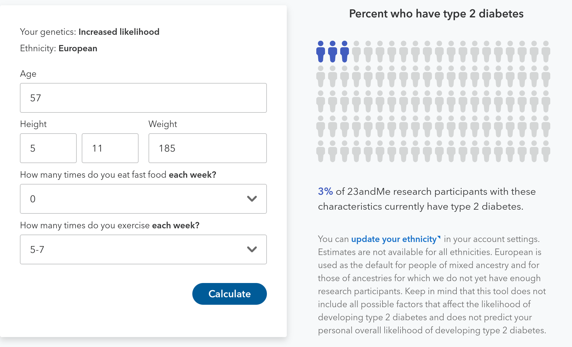 23andme's new type 2 diabetes report changes the face of healthcare